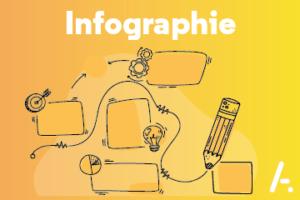 Infographie Stratégie Clients et eMarketing Paris 2017