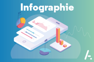 Infographie DigitalBosses – Premier trimestre 2017