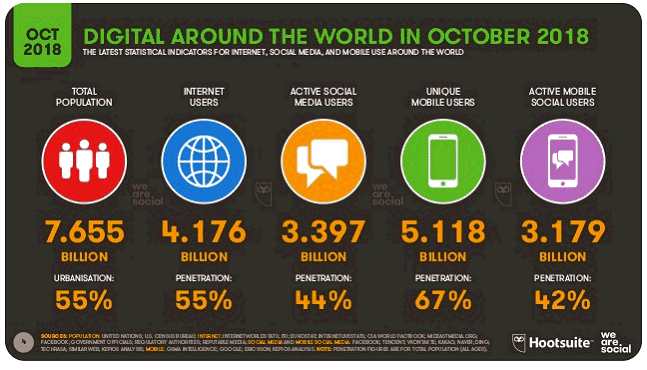 Digital_Around_the_world