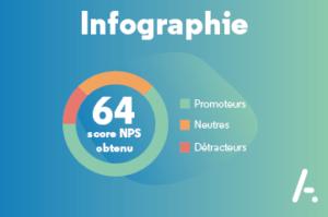 [Infographie] Résultats de l'enquête de satisfaction 2020