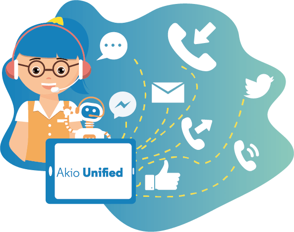 plateforme omnicanale Akio Unified